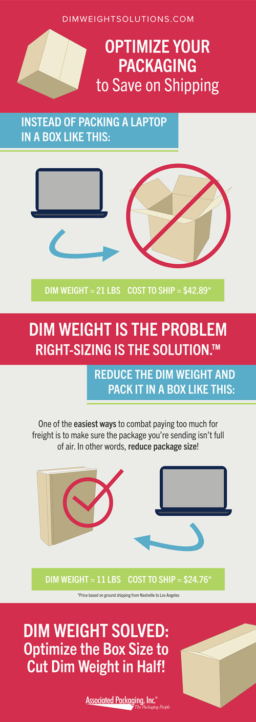 Optimize Packaging | Lower Shipping Costs | Dim Weight Packaging