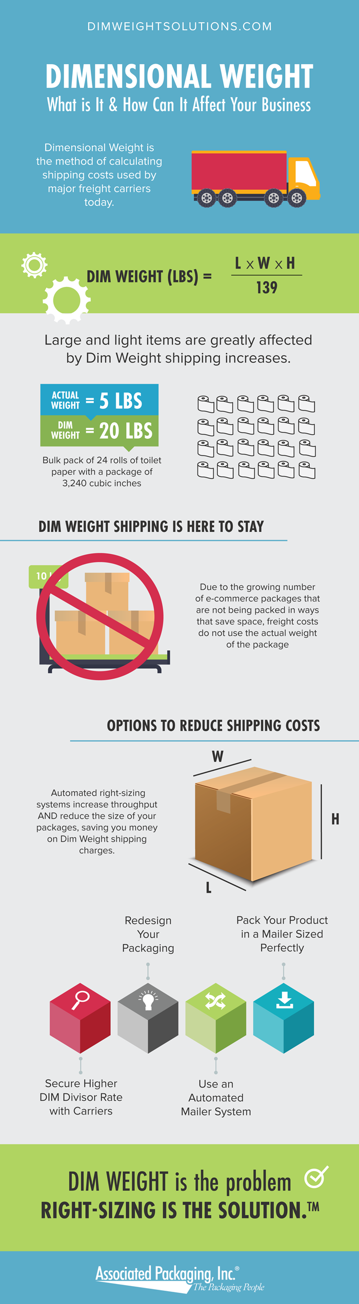 What-is-Dim-Weight-infographic-(1).png