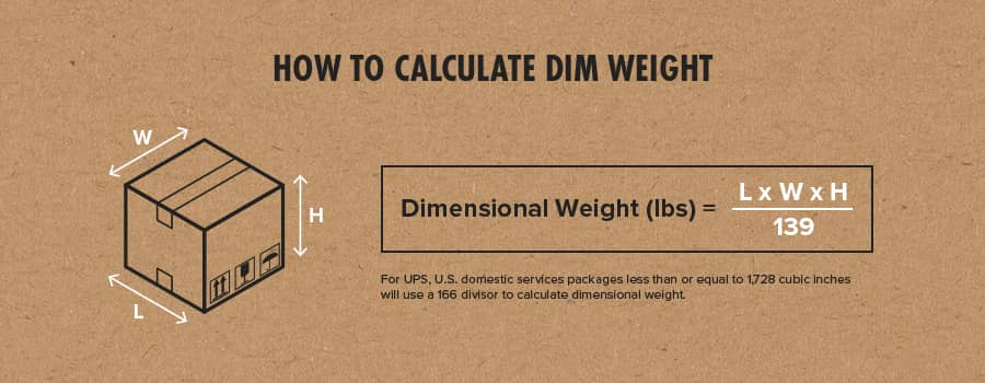 An inforgraphic that shows the calculation for dimensional weight